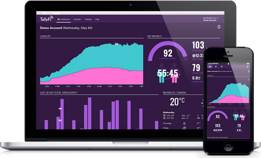 TallyFi Dashboard